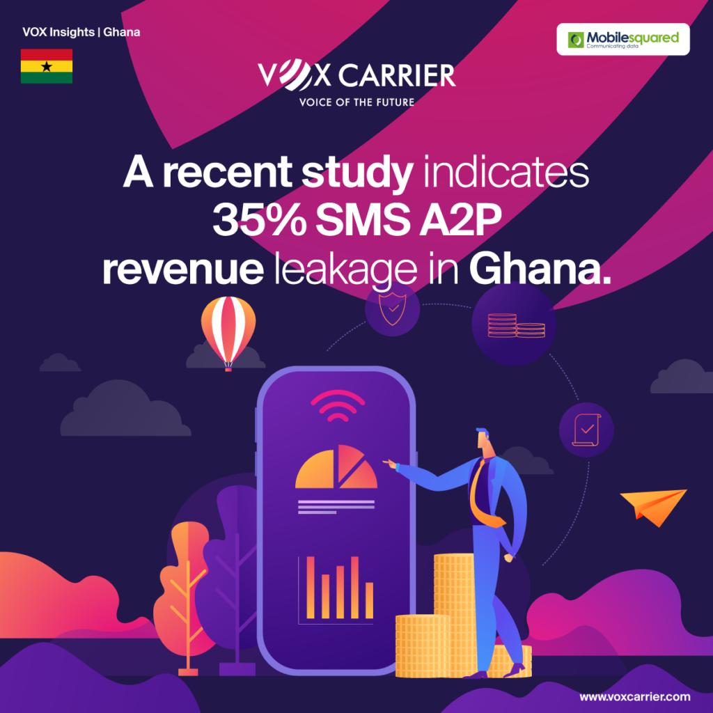 Network Audit Ghana