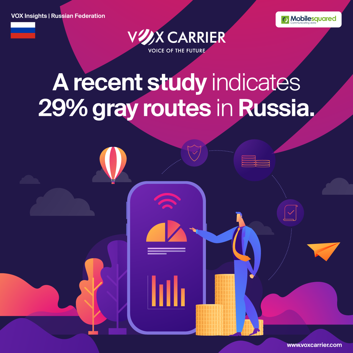 Network Assessment Russia